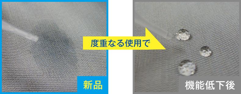 写真:新品のときはしっかり吸汗していた製品が、度重なる使用によって吸汗機能が低下した