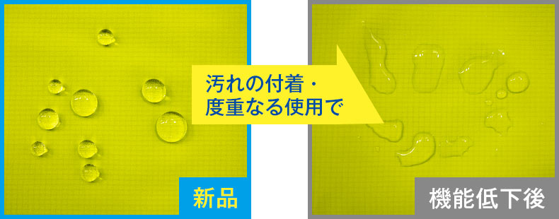 写真:汚れの付着・度重なる使用で、撥水機能が低下