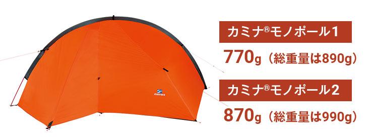 カミナモノポール1:770g(総重量は890g)/カミナモノポール2:870g(総重量は990g)