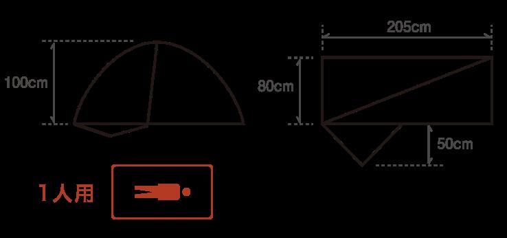 図:カミナモノポール1